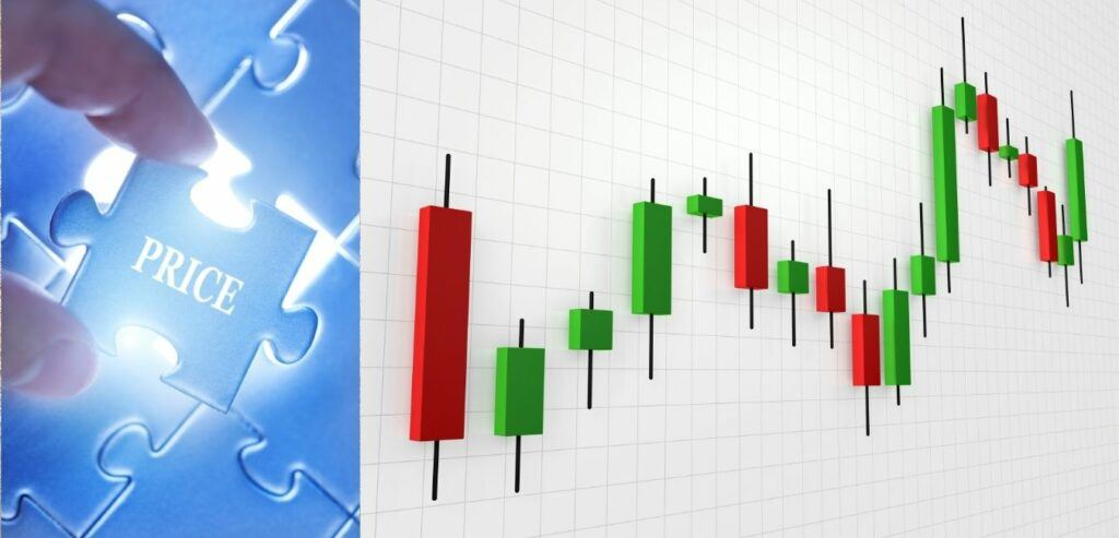Price Action and Candlesticks